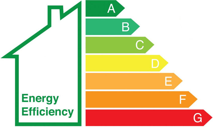2021 New Energy Ratings System A to G Scale