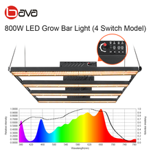 Load image into Gallery viewer, BAVAGREEN LED Grow Lights