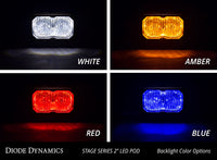 Stage Series 2in LED Pod Pro White Combo Flush RBL Pair Diode Dynamics