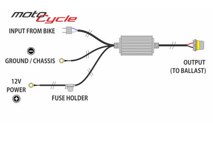 H11: Single Output Motocycle