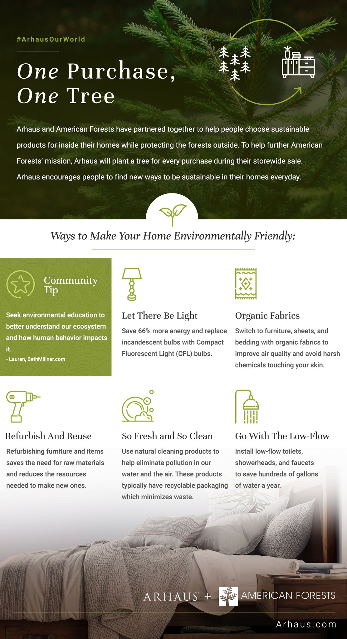 Sustainability Infographic Beth Millner Jewelry