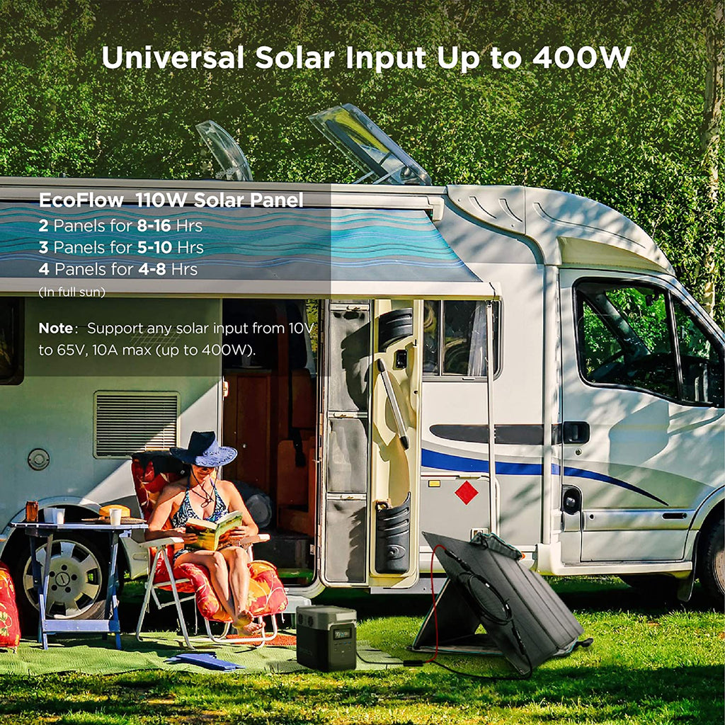 Ecoflow Delta 1800W/1300Wh Portable Solar Generator, NO US SALES TAX! + Free Shipping - Off Grid Trek