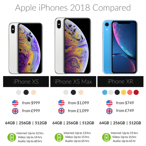 AppleiPhonesCompared2018-Infographic-Snippet-TORRO
