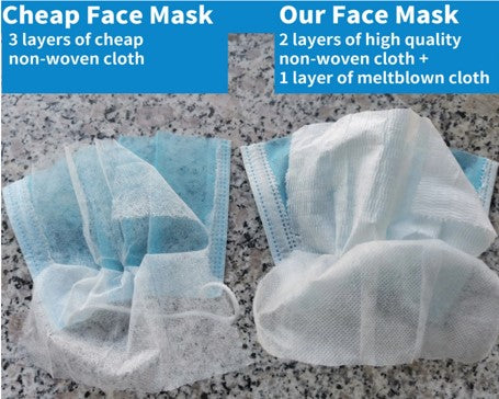 Disposable Protective Face Mask, Box of 50 ($.65 Per Mask)
