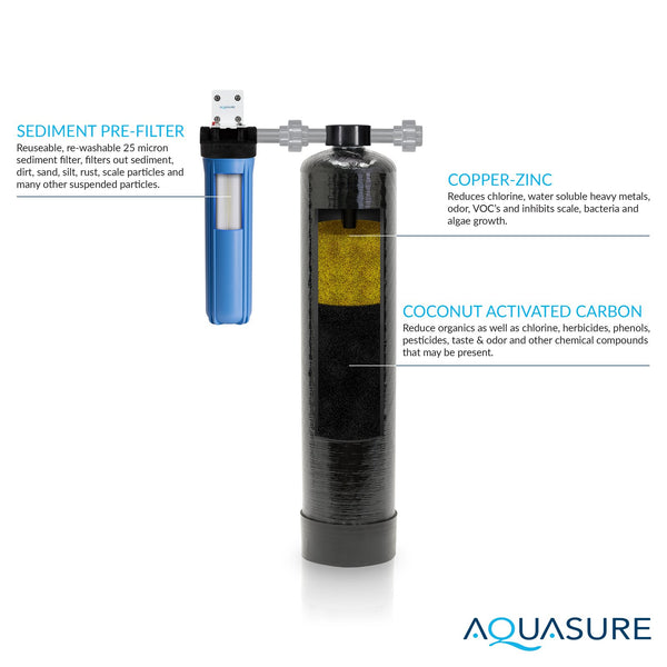 aquasure well water system fortitude