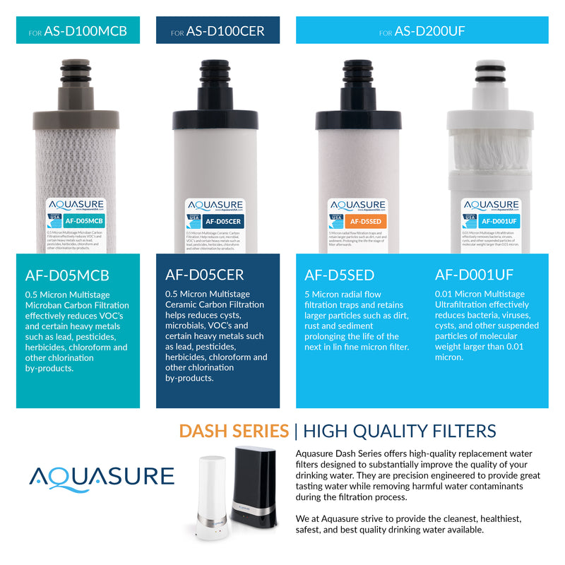 Dash Series Countertop Water Filter | Microban Carbon Block Filtration - AS-D100MCB