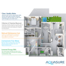 Signature Elite Series Whole House Water Filter System | 1,500K Gallons - AS-SE1500A