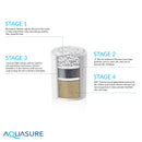 Sparkle Series Shower Head Filter | Dechlorinating PH Balance Shower Filter - Chrome - AS-SF150