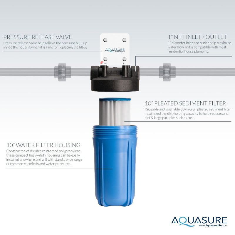 "Fortitude V Series | 10"" High Flow Whole House Pleated Sediment Water Filter - 30 Micron-Aquasure USA"