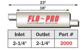 "FLO~PRO Heavy Duty 7"" Round Case 