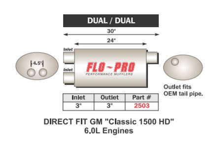 "2503 | HD Big Oval Direct Fit GM ""Classic 1500 HD"" 6.0L Engines"