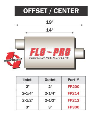 FLO~PRO Original | Offset/Center