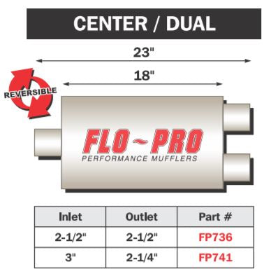 FLO~PRO Original | Center/Dual