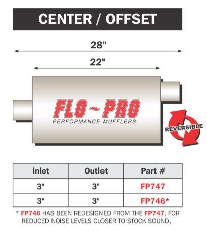 FLO~PRO Original | Center/Offset