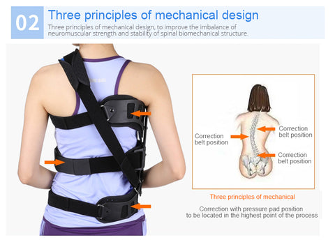 Adjustable Scoliosis Posture Corrector Principle