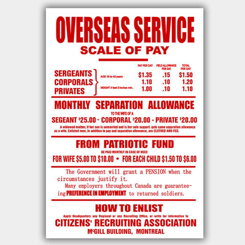 War Poster - Scale Of Pay - 13 x 19 inches