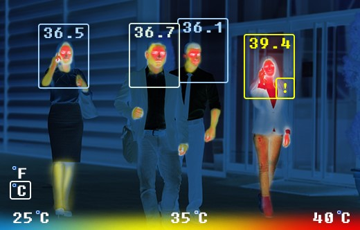 Temperature Screening Thermal Imaging Face Recognition