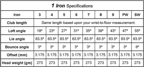 1 Iron single length irons specifications