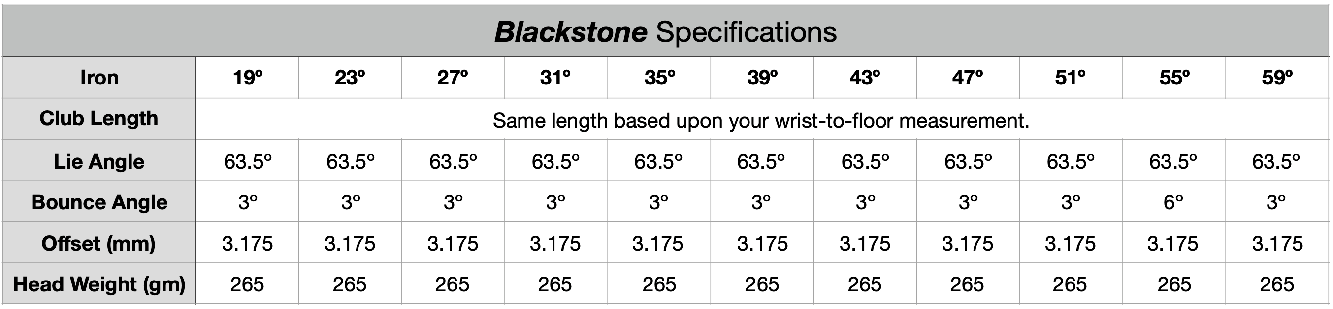 Blackstone Iron Specifications