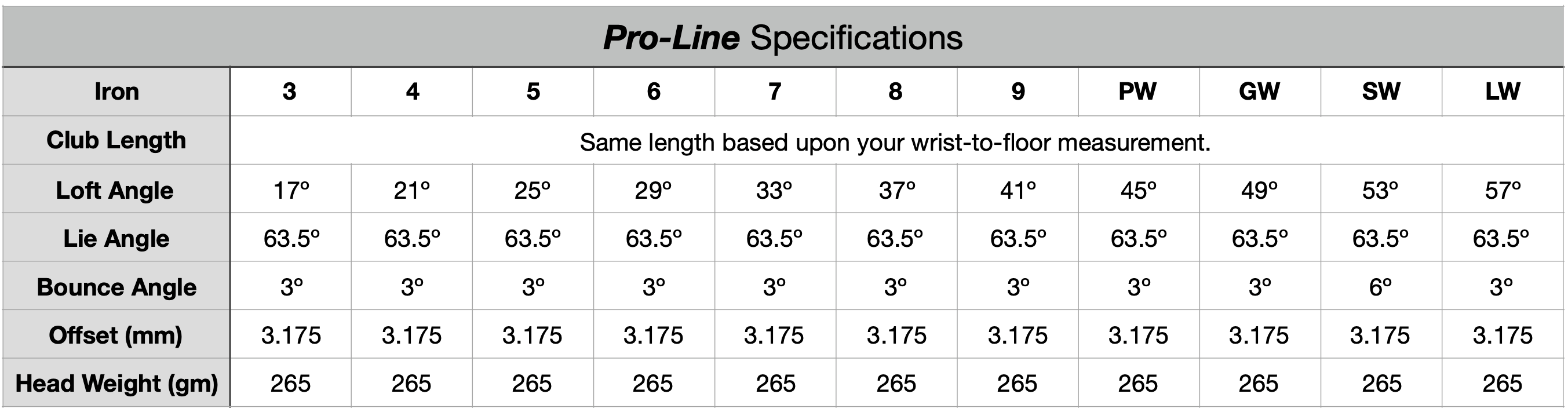 Pro-Line Iron Specifications
