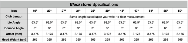 Blackstone Irons: Sets From $799