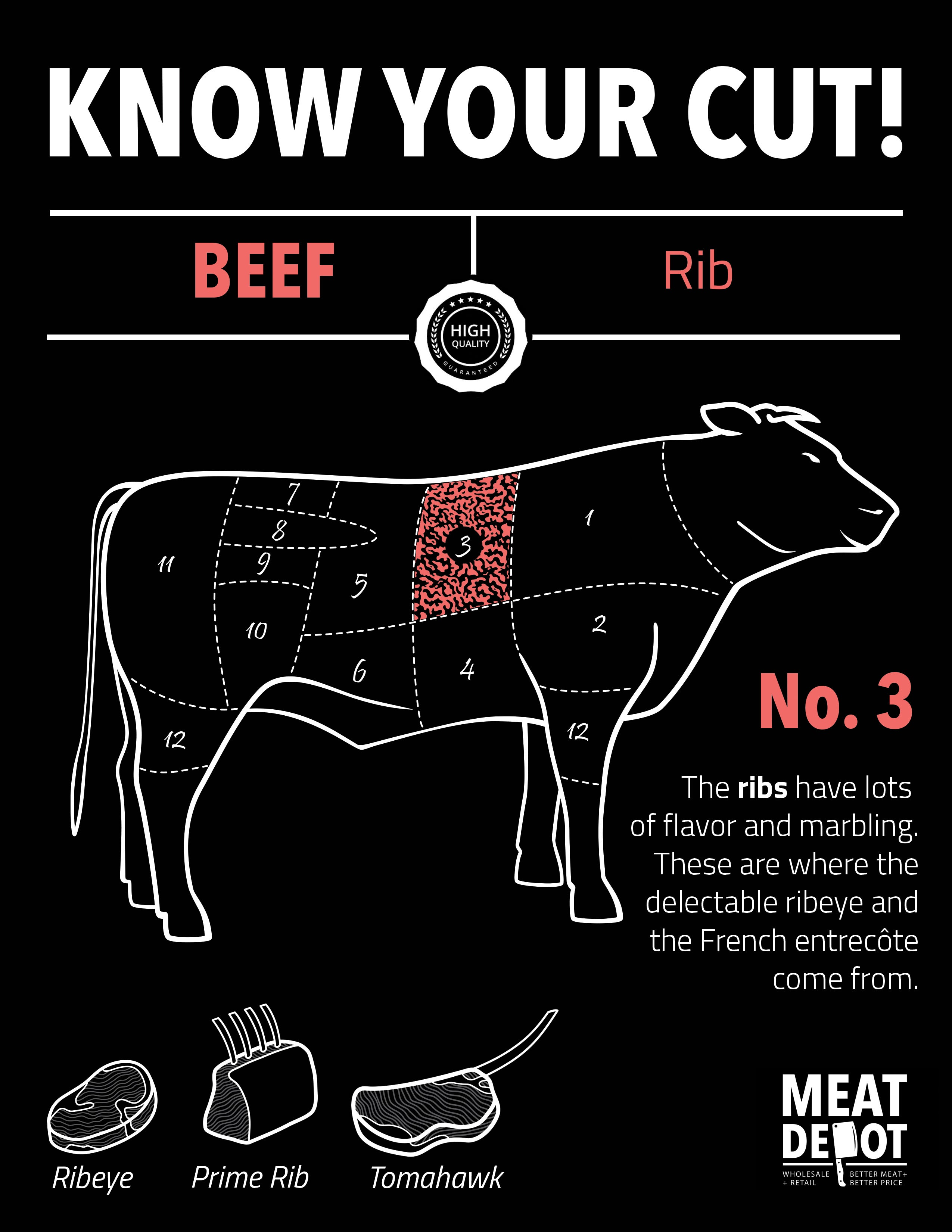 Know Your Cut (Beef Rib) - Meat Depot | Buy Steaks Online