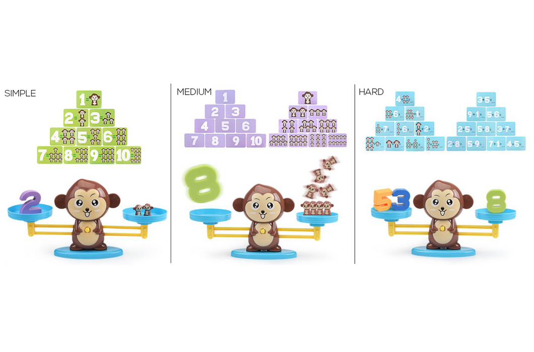 MonkeyBalance™ - Digital Math Balance Game