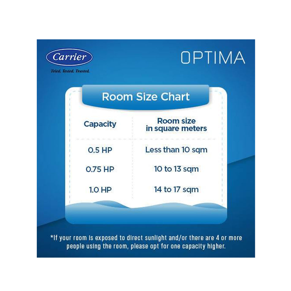 Carrier Window Type Aircon  Optima Green Manual Control