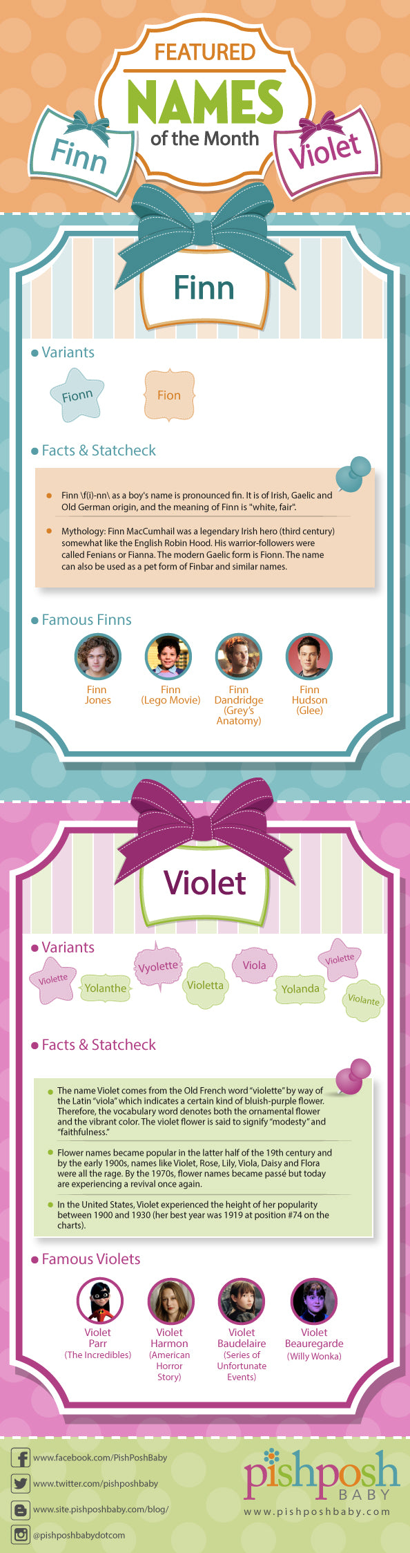 Featured-Names-for-Jan-2015