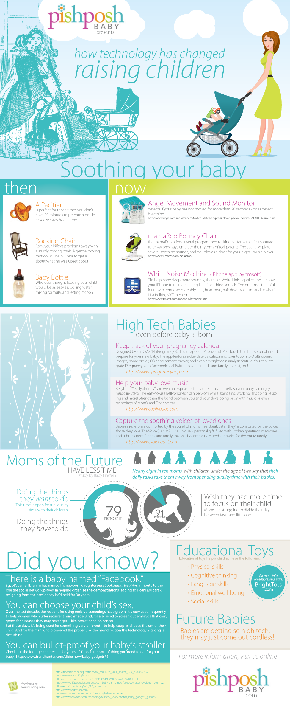 How Technology Has Changed Raising Children? <Infographic>