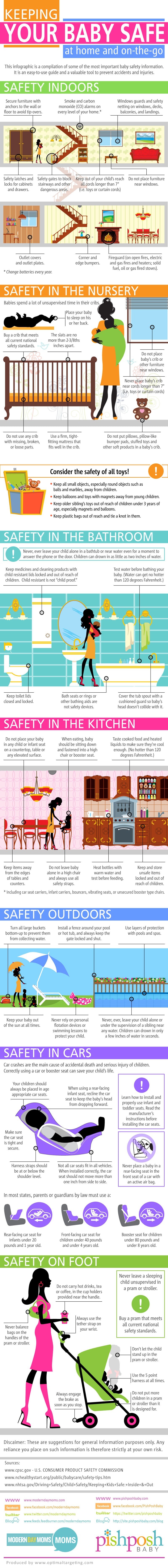 Keeping Your Baby Safe <infographic>