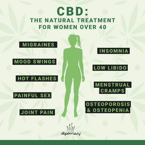 CBD-The-Natural-Treatment-For-Women-Over-30
