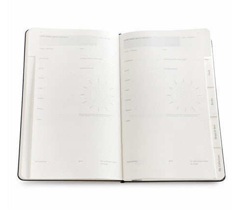 Moleskine Coffee Journal