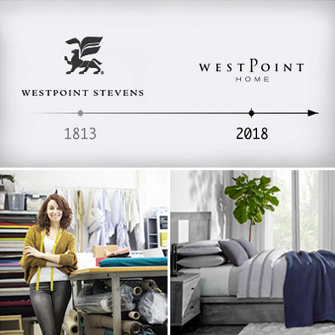 A visual timeline of WestPoint Home's start in 1813 to today.