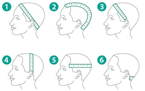 head measurements