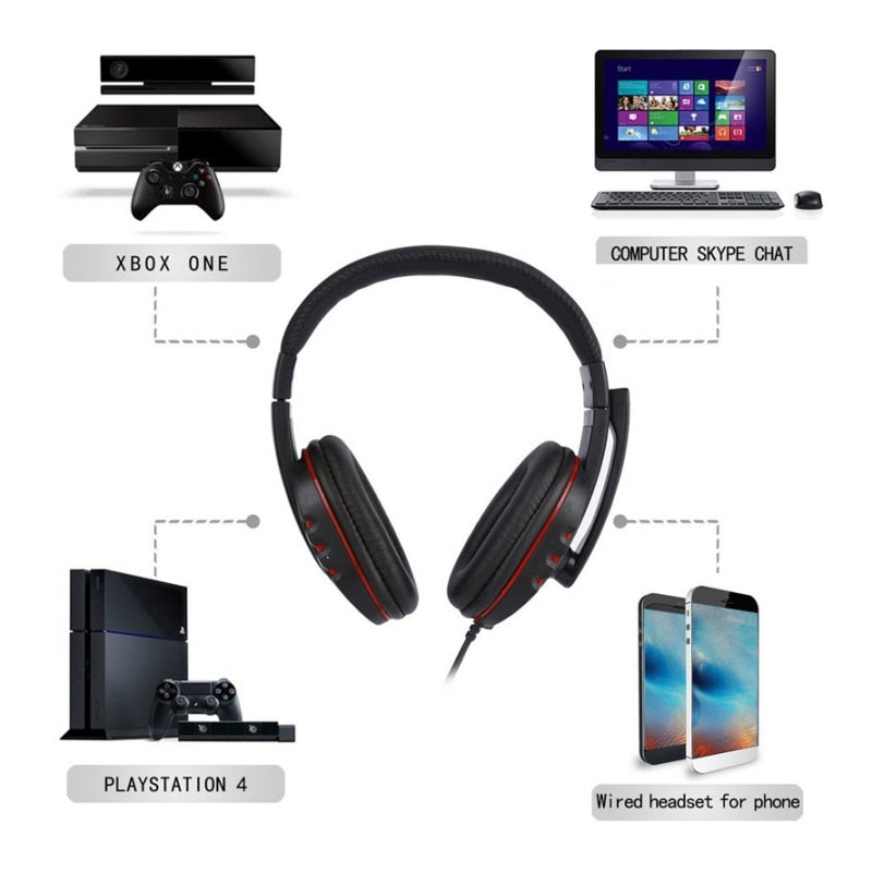 EDAL™ Gaming Headset USB Wired 2M Cable for PC / PS3 / PS4 Headset Headband Headphone Noise Canceling Stereo Earphone with Microphone - Remiso