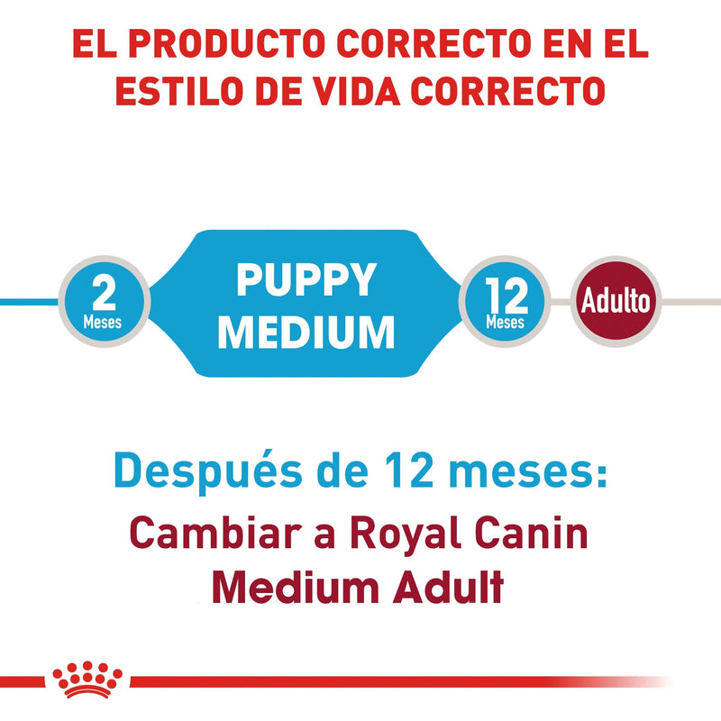 Royal Canin Medium Puppy 13.6kg. - Alimento Perros Cachorros Raza Mediana