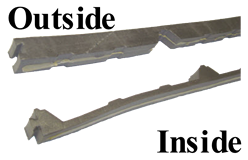Inside and Outside Closures for Tuff-Rib
