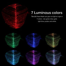 Load image into Gallery viewer, 7 Colors LED Dust Mask Rechargeable Luminous lines edition