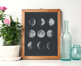 Watercolor Moon Phases Print - Choose size