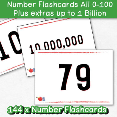 Number Flashcards All 0-100 plus selected numbers up to 1 Billion - Easy ESL Shop