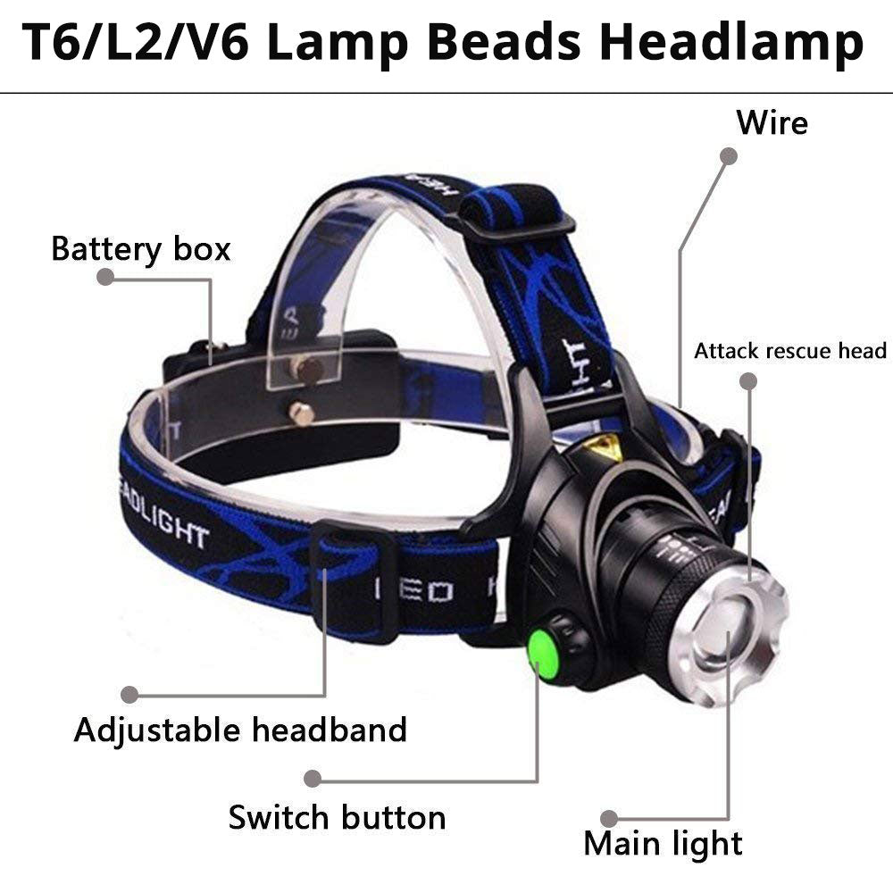 LED Headlight XML-V6/L2/T6 Zoom Led Headlamp Torch Flashlight Head lamp use 2*18650 battery for Camping Bicycle light get gift