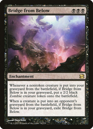 Bridge from Below [Modern Masters] | Mindsight Gaming