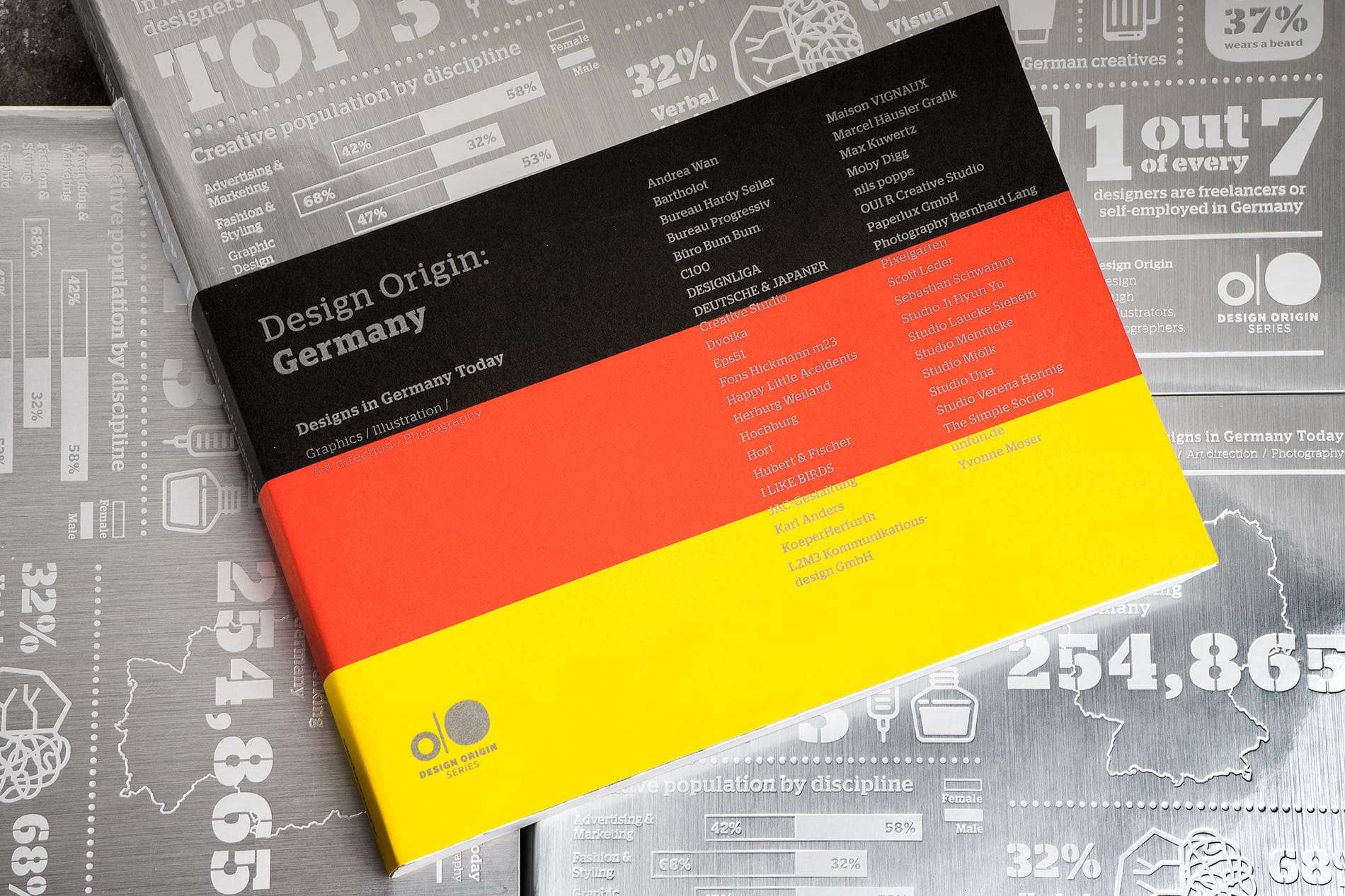 Design Origin: Germany