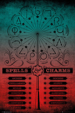 Harry Potter - Spells & Charms