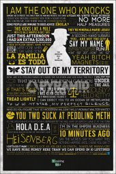 Breaking Bad - Typographic