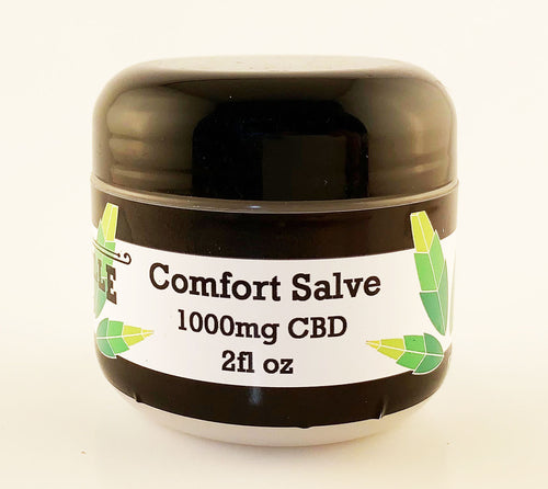 CBD Comfort Topical