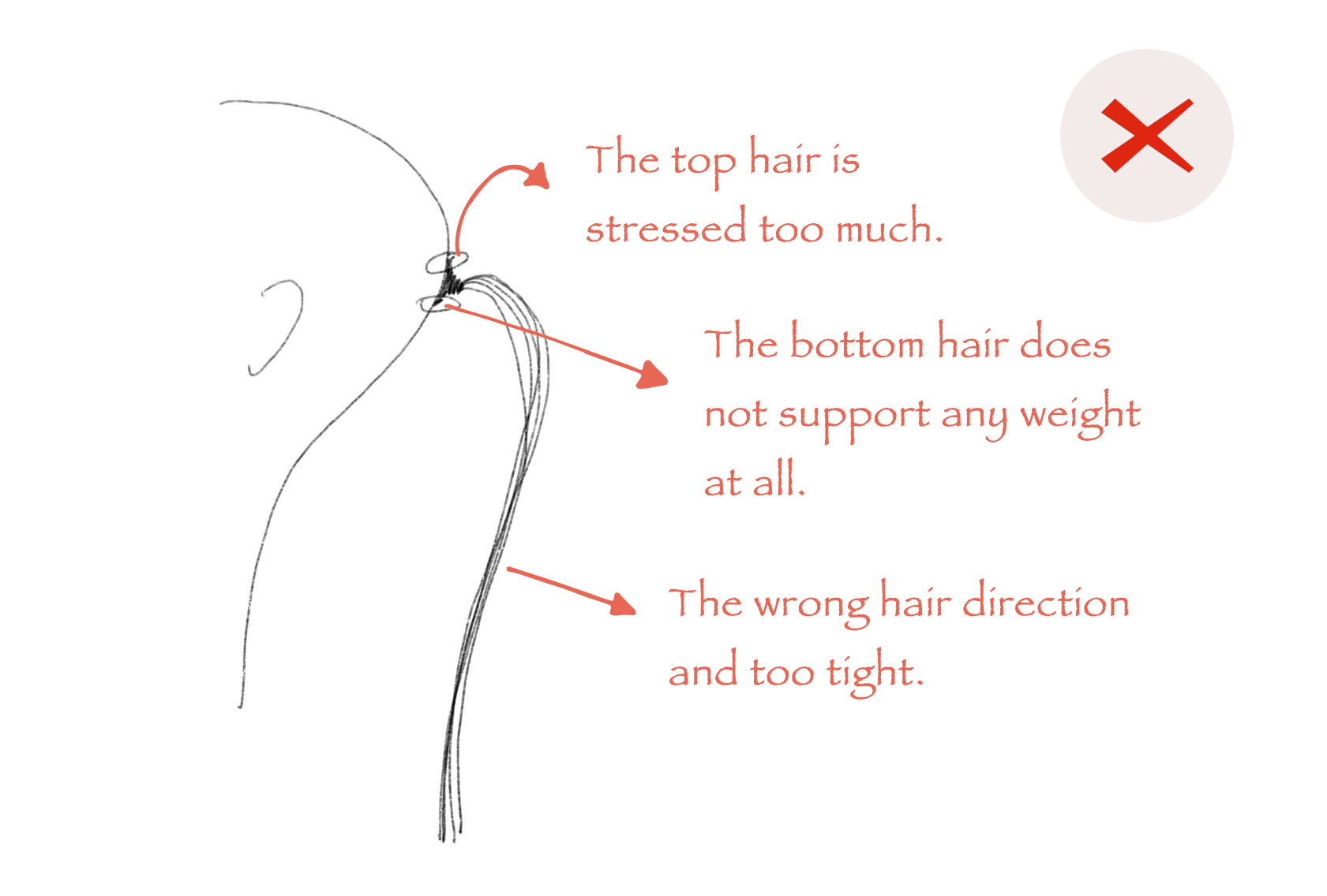 Does Hair-extension damage your hair? too tight