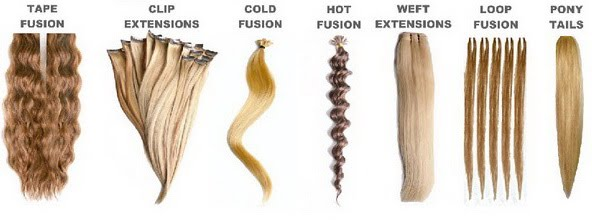 Different type of extensions