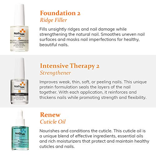 NailTek Nail Recovery Kit, Cuticle Oil, Strengthener, Ridge Filler - restore damaged nails in 3 steps